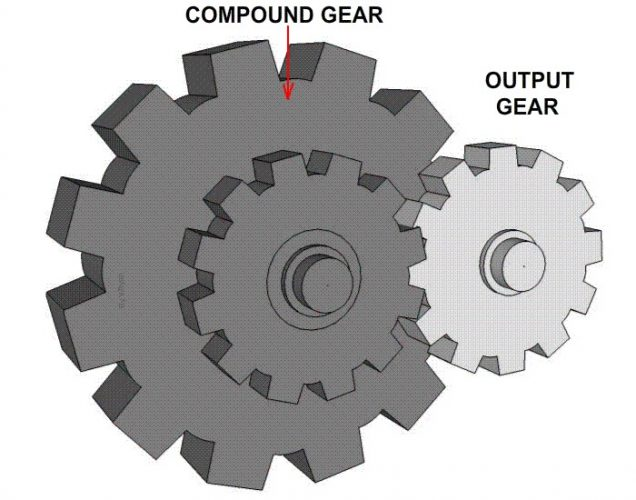 COMPOUND GEAR
