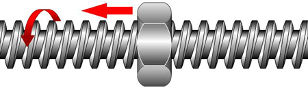 nut and bolt system